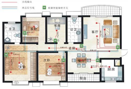 智能家居设计图_青海智能家居控制系统_青海智能家居